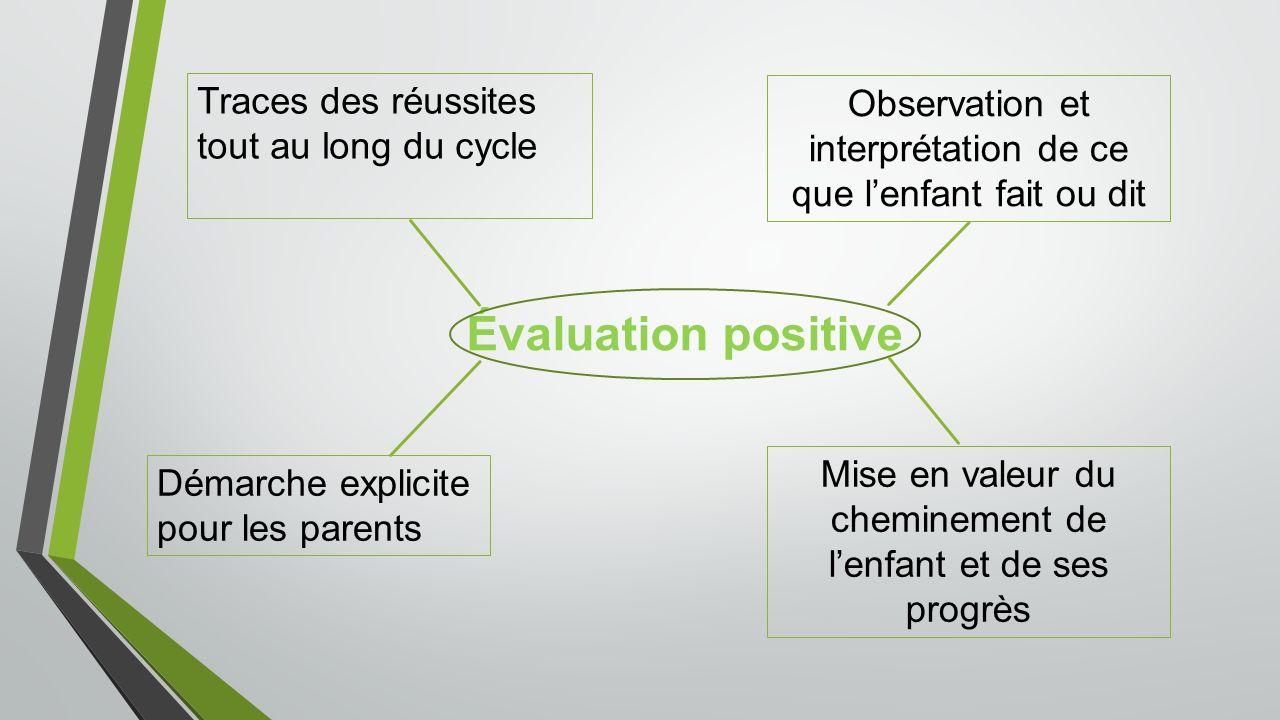 Évaluation positive Traces des réussites tout au long du cycle