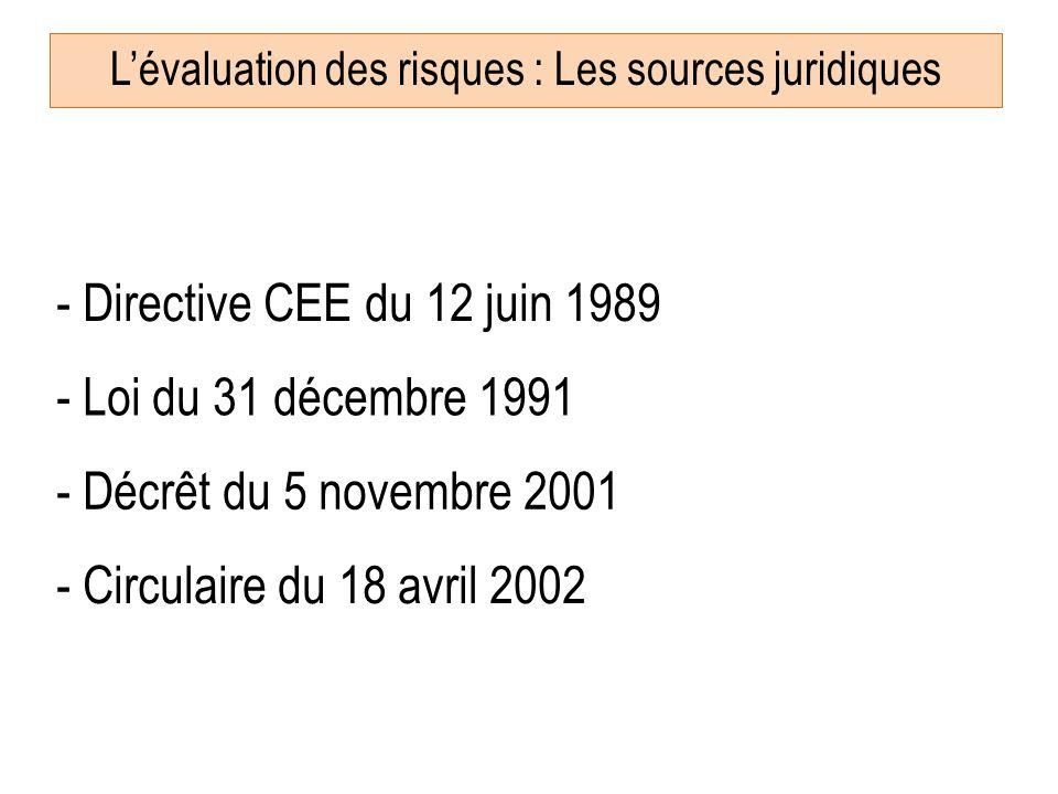 L'évaluation des risques : Les sources juridiques