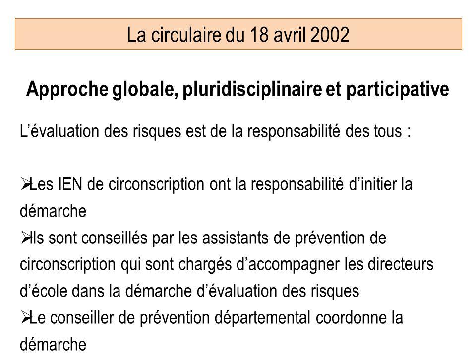 Approche globale, pluridisciplinaire et participative