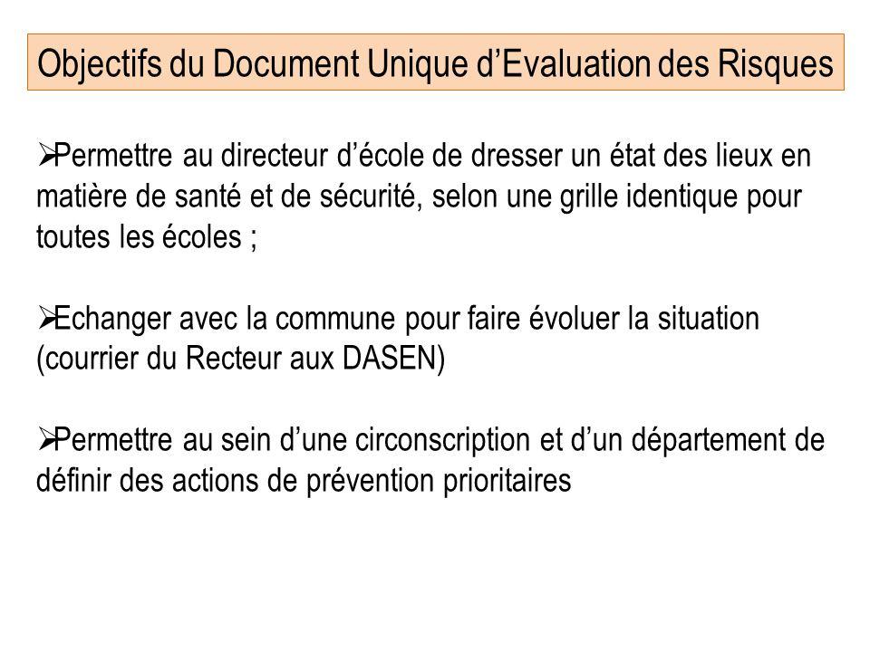 Objectifs du Document Unique d'Evaluation des Risques