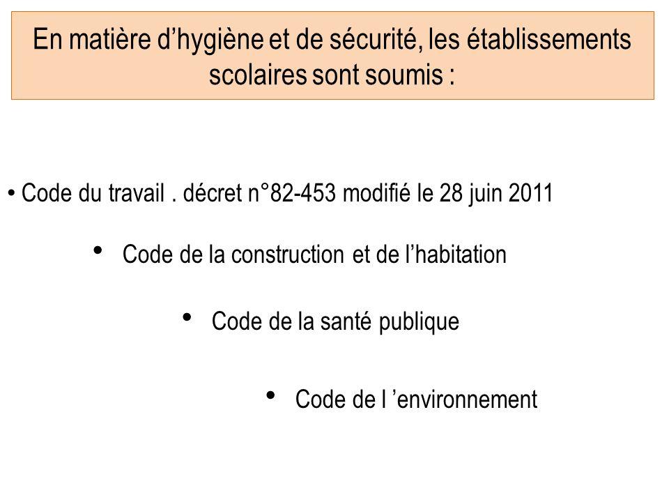 En matière d'hygiène et de sécurité, les établissements scolaires sont soumis :
