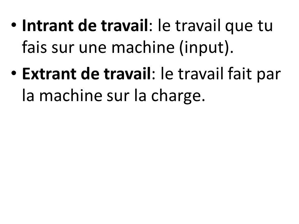 Intrant de travail: le travail que tu fais sur une machine (input).