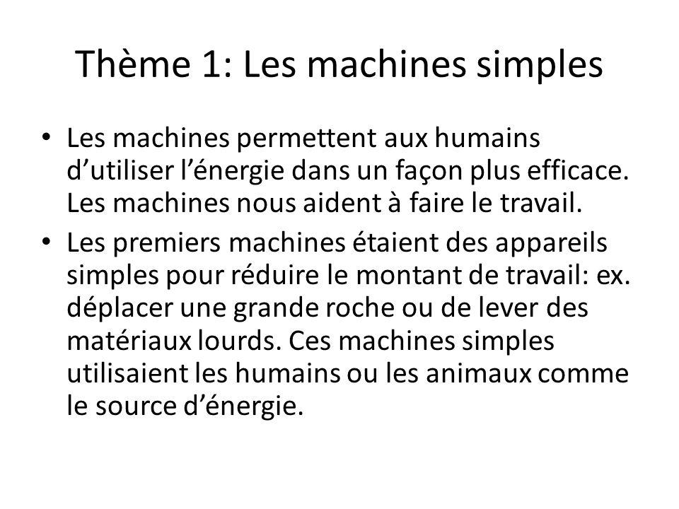 Thème 1: Les machines simples
