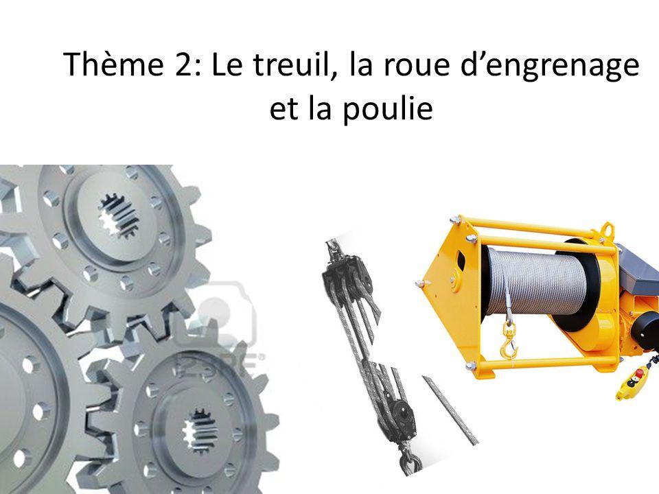 Thème 2: Le treuil, la roue d'engrenage et la poulie