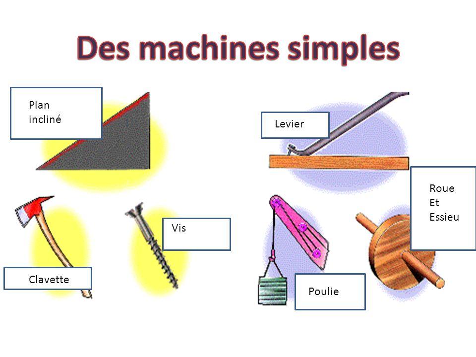 Des machines simples Plan incliné Levier Roue Et Essieu Vis Clavette