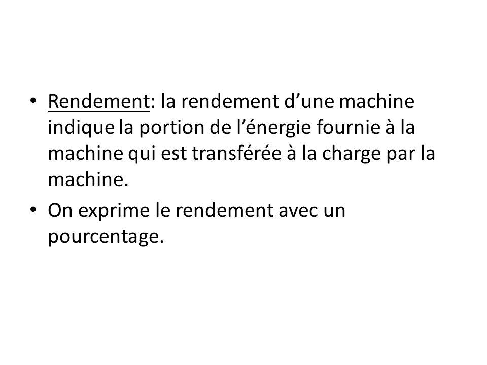 Rendement: la rendement d'une machine indique la portion de l'énergie fournie à la machine qui est transférée à la charge par la machine.