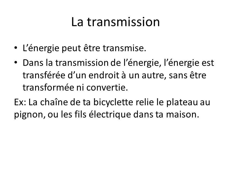 La transmission L'énergie peut être transmise.