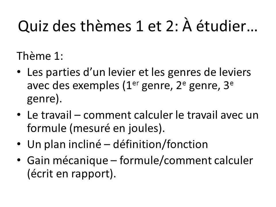 Quiz des thèmes 1 et 2: À étudier…