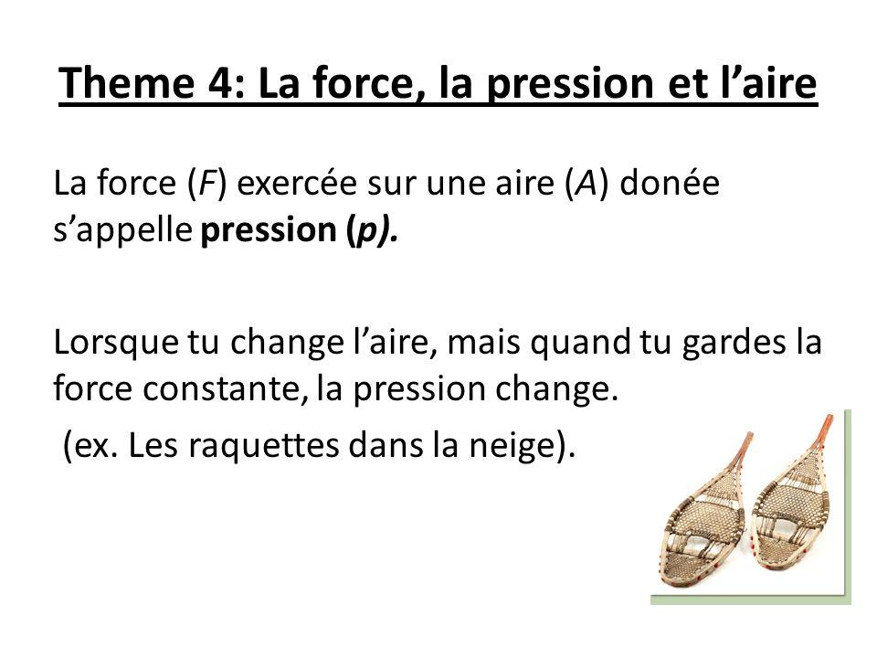Theme 4: La force, la pression et l'aire