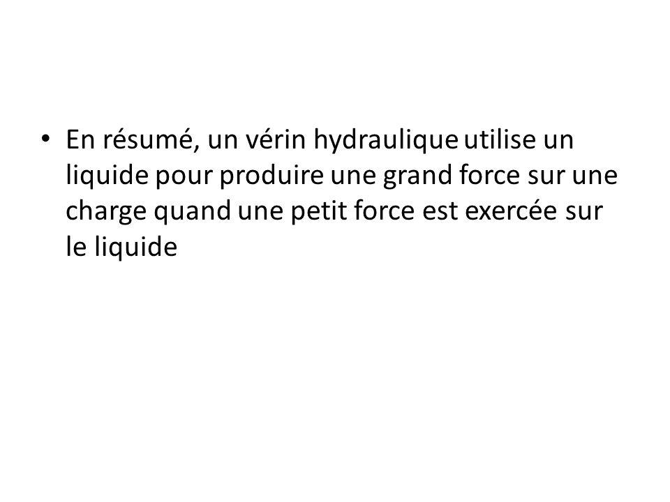 En résumé, un vérin hydraulique utilise un liquide pour produire une grand force sur une charge quand une petit force est exercée sur le liquide