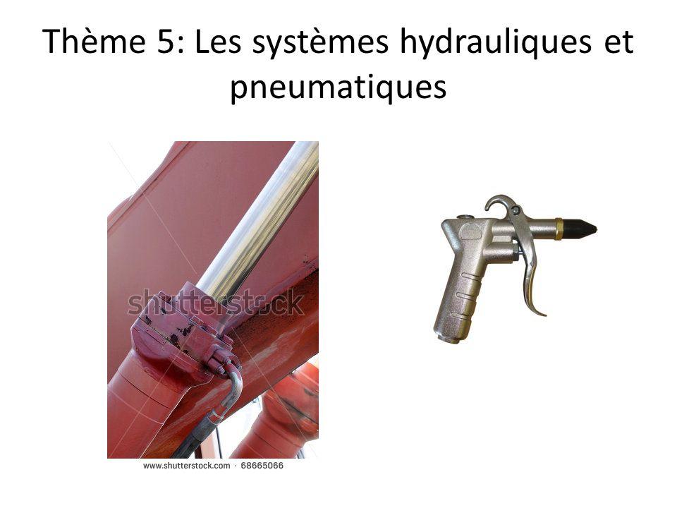 Thème 5: Les systèmes hydrauliques et pneumatiques