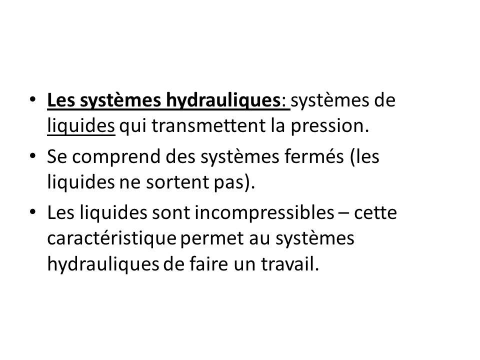 Les systèmes hydrauliques: systèmes de liquides qui transmettent la pression.