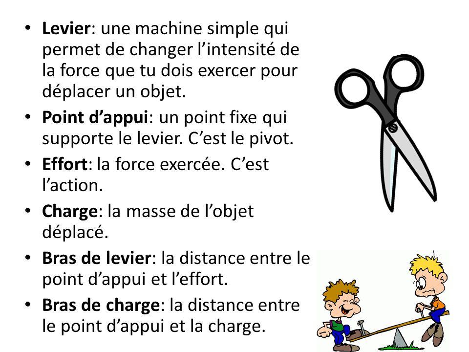 Levier: une machine simple qui permet de changer l'intensité de la force que tu dois exercer pour déplacer un objet.