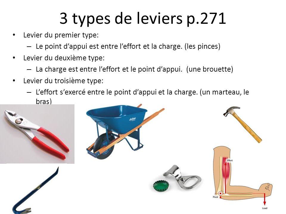 3 types de leviers p.271 Levier du premier type: