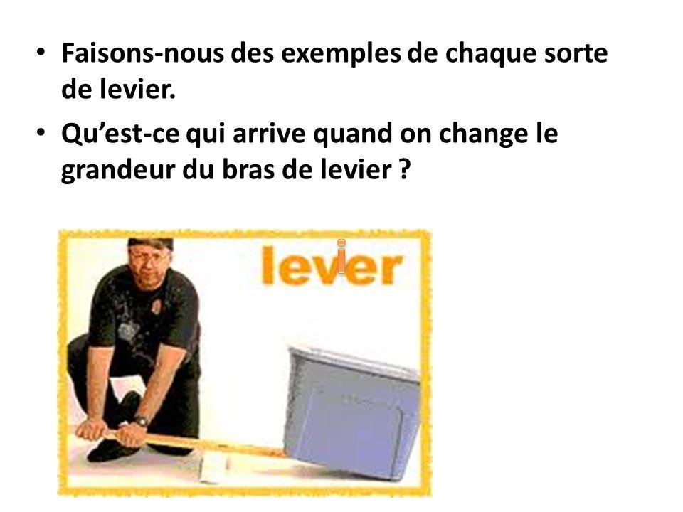 i Faisons-nous des exemples de chaque sorte de levier.