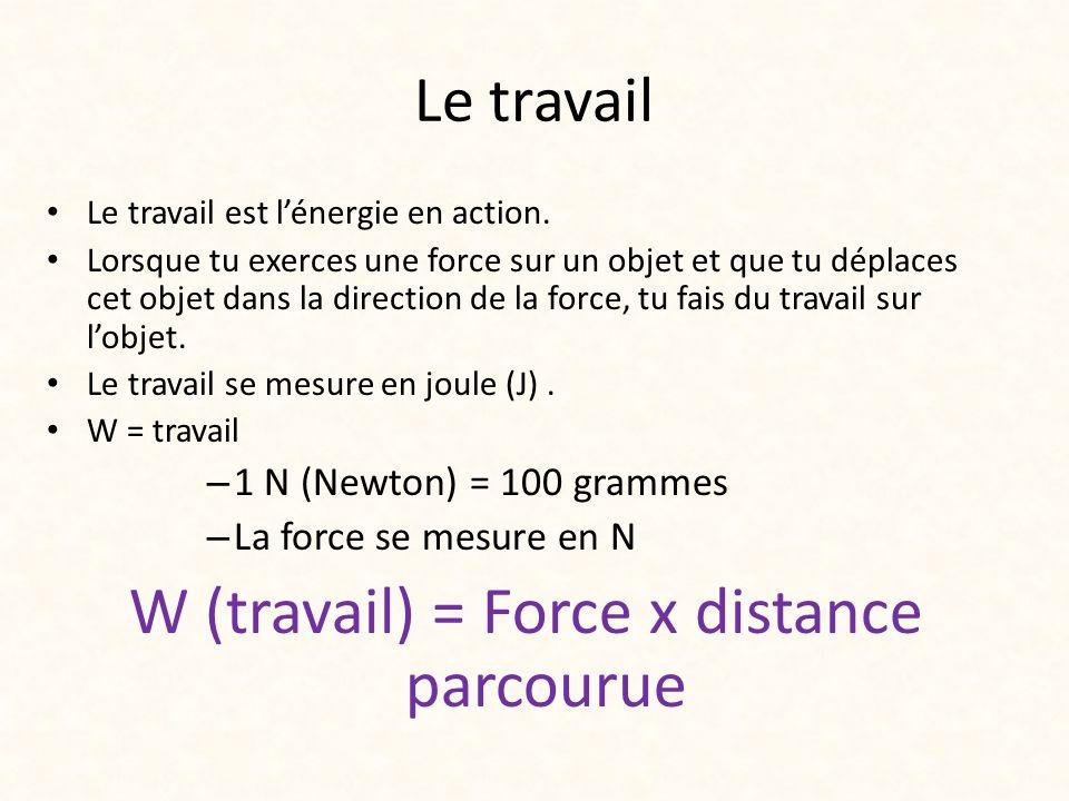 W (travail) = Force x distance parcourue