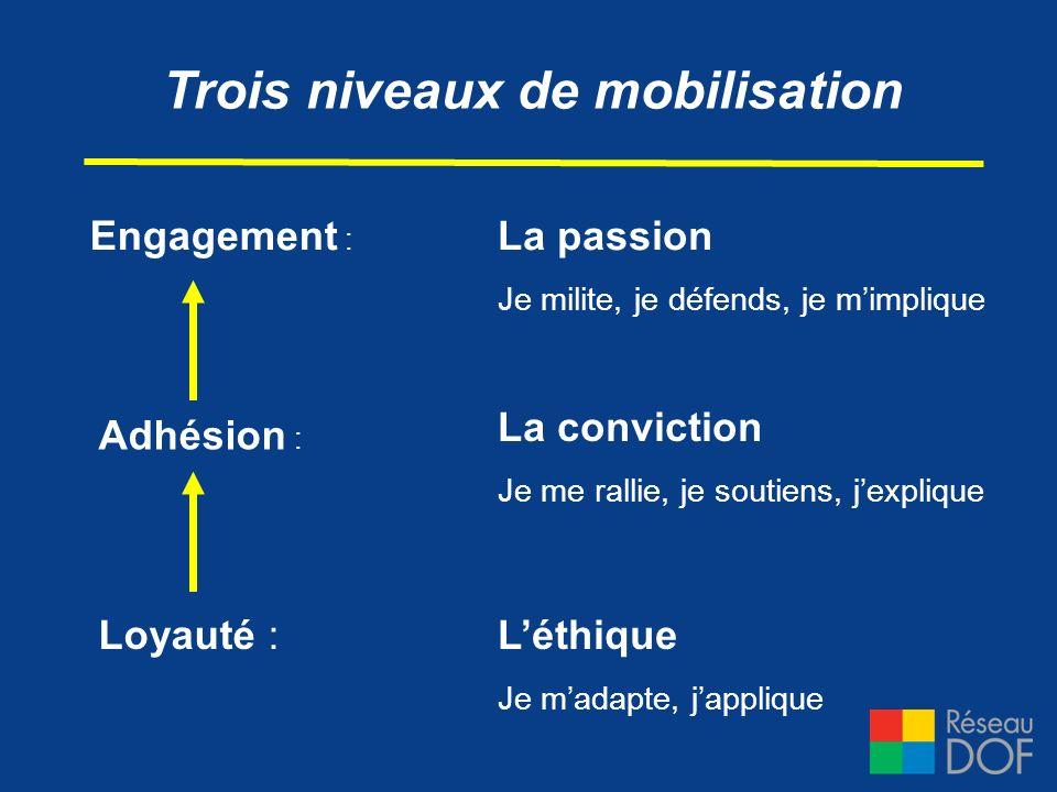 Trois niveaux de mobilisation