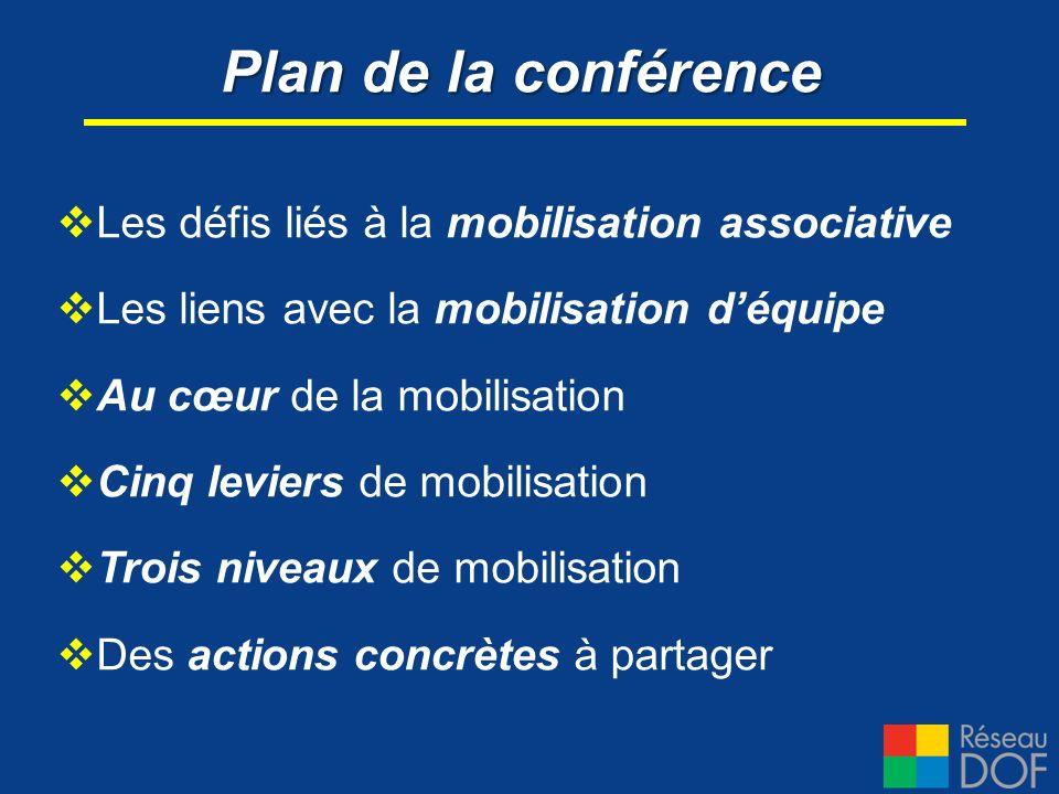 Plan de la conférence Les défis liés à la mobilisation associative