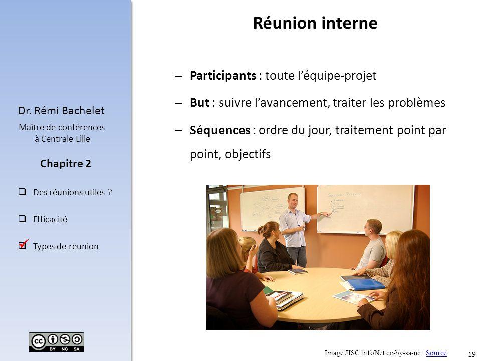 Réunion interne Participants : toute l'équipe-projet