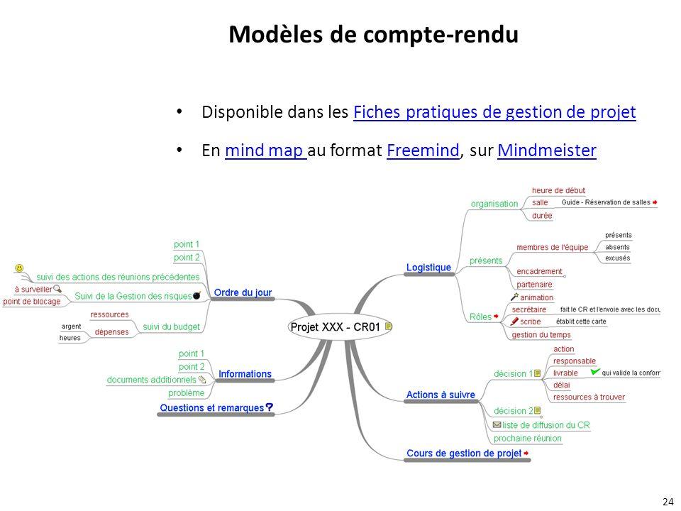 Modèles de compte-rendu