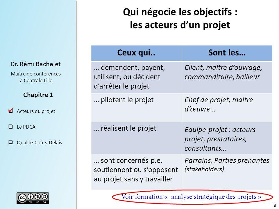 Qui négocie les objectifs : les acteurs d'un projet
