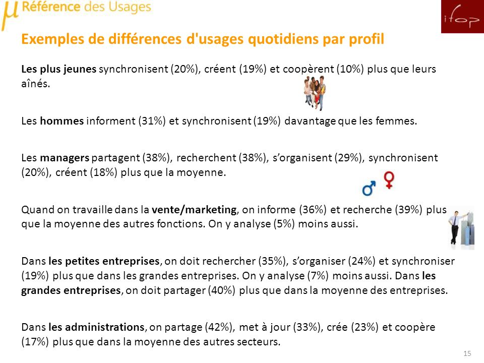 Exemples de différences d usages quotidiens par profil