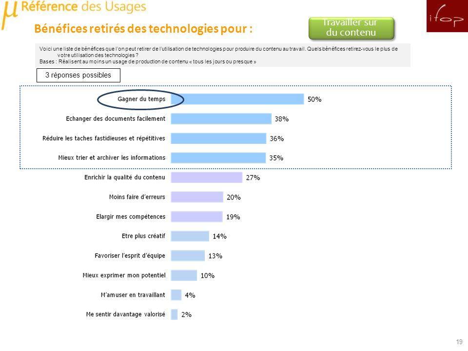 Bénéfices retirés des technologies pour :