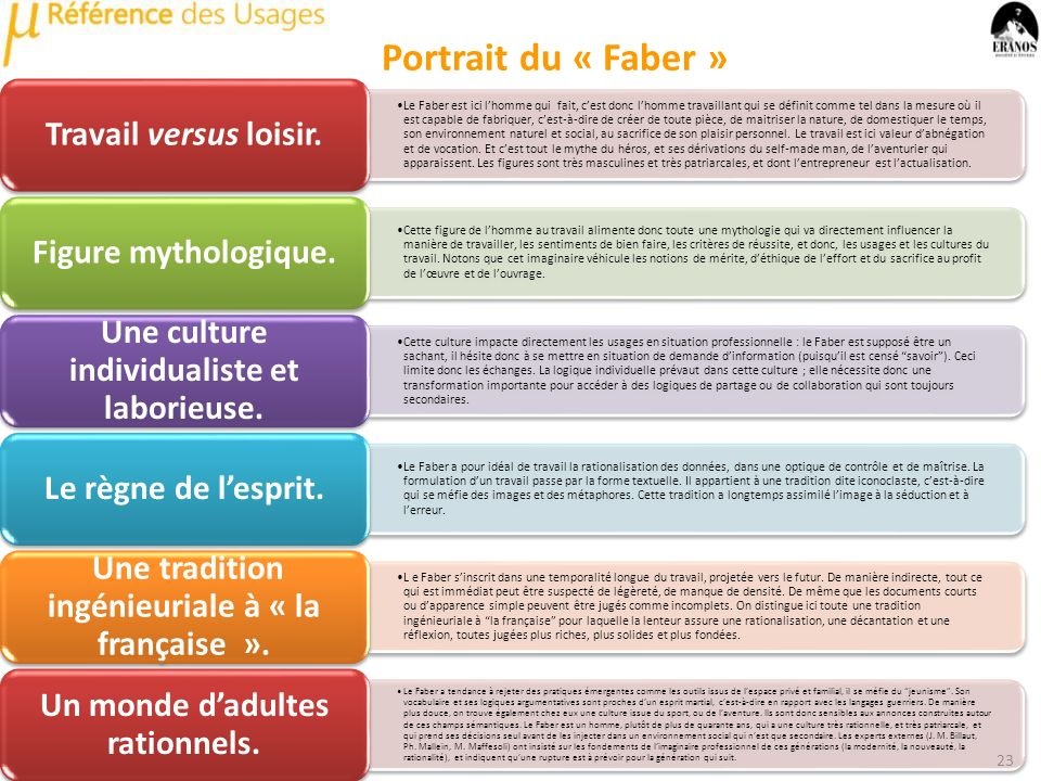 Portrait du « Faber » Une tradition ingénieuriale à « la française ».