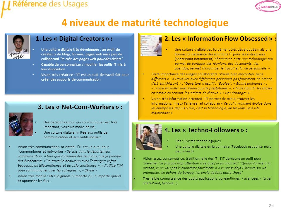 4 niveaux de maturité technologique