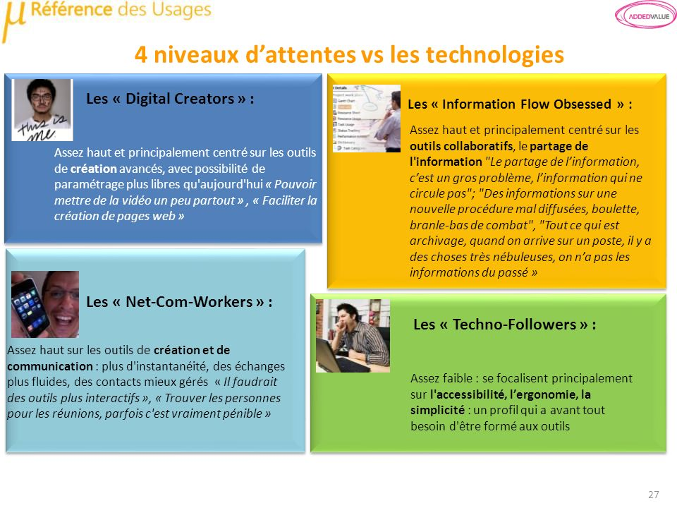 4 niveaux d'attentes vs les technologies