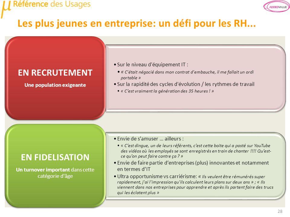 Les plus jeunes en entreprise: un défi pour les RH...