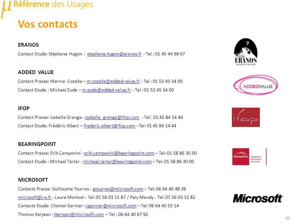 Vos contacts ERANOS ADDED VALUE IFOP BEARINGPOINT MICROSOFT