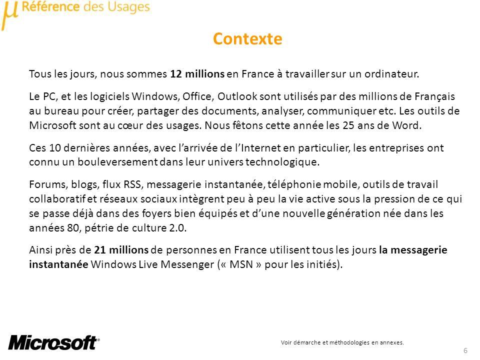 Contexte Tous les jours, nous sommes 12 millions en France à travailler sur un ordinateur.