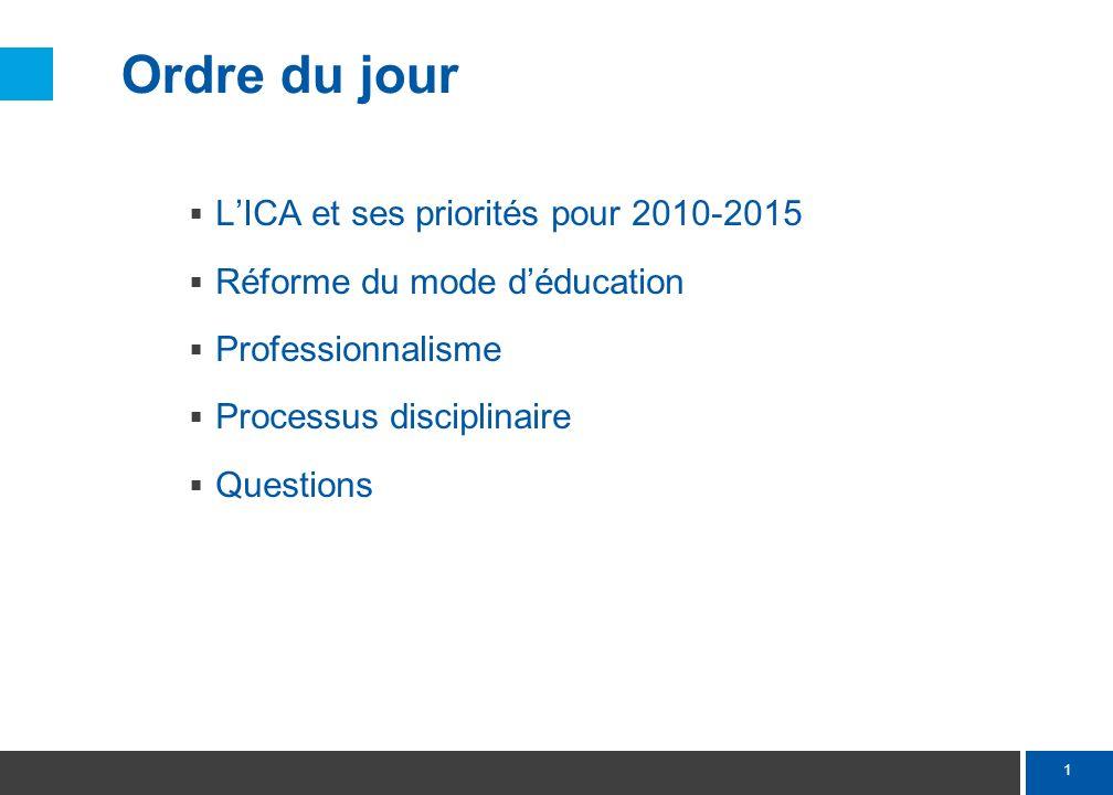 L'ICA et ses priorités pour 2010-2015