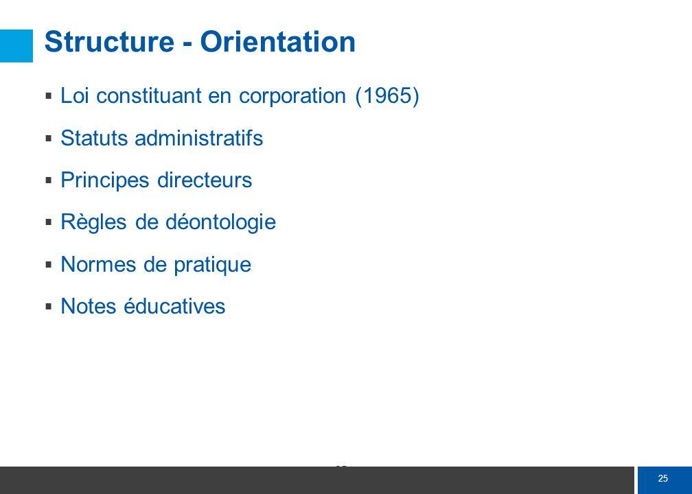 Statuts administratifs