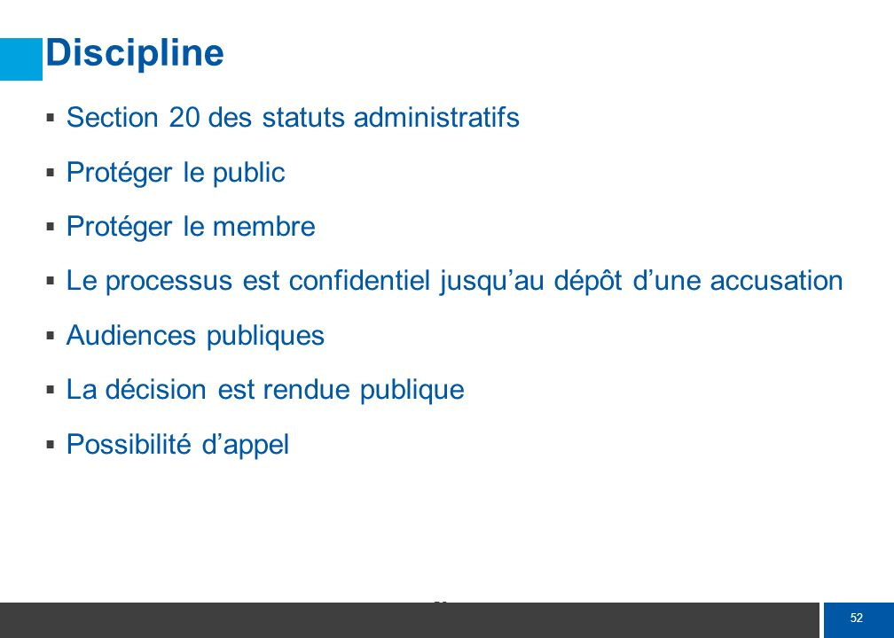 Discipline - Sanctions