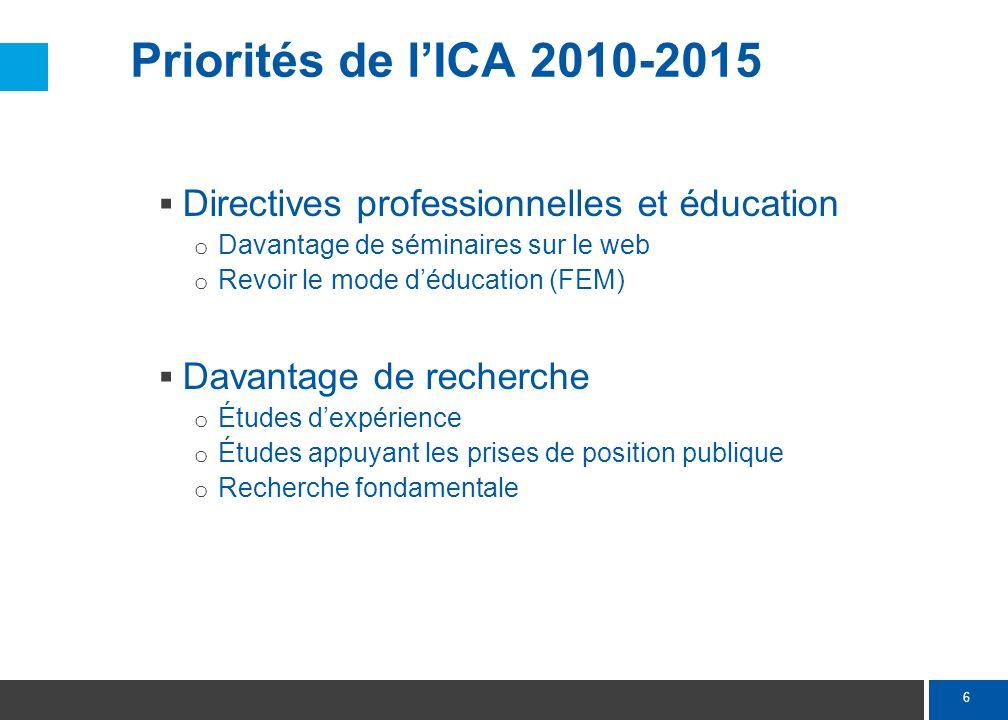 Priorités de l'ICA 2010-2015 Influencer le débat sur les enjeux publics. Régimes de retraite. Santé.