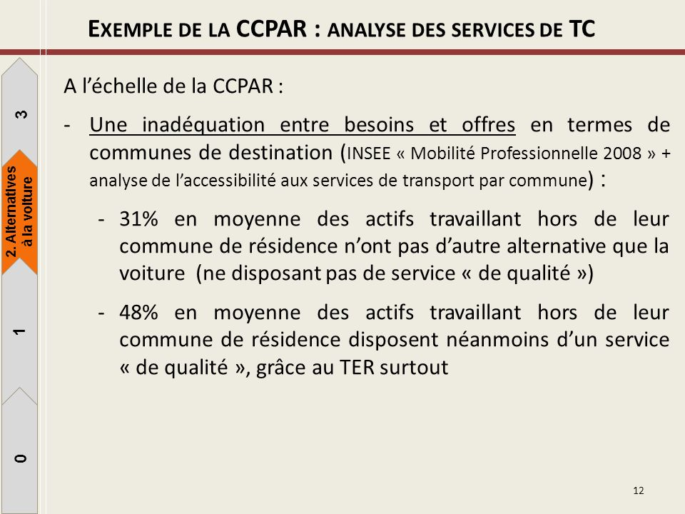 Exemple de la CCPAR : analyse des services de TC