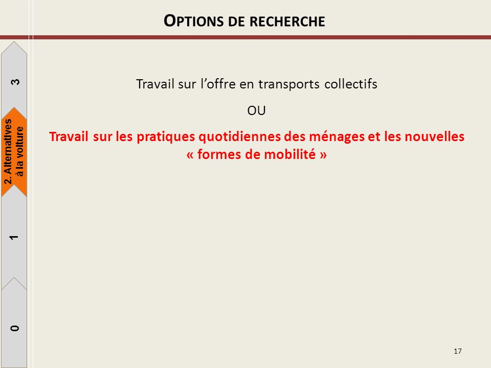2. Alternatives à la voiture