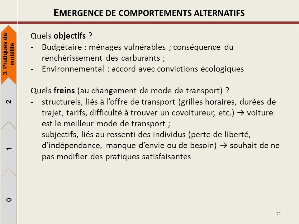 Emergence de comportements alternatifs