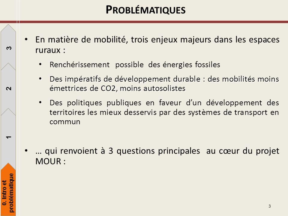 0. Intro et problématique