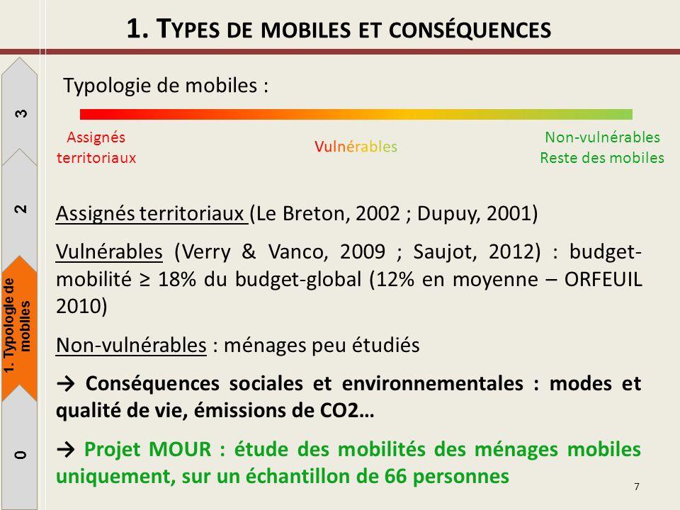 1. Types de mobiles et conséquences