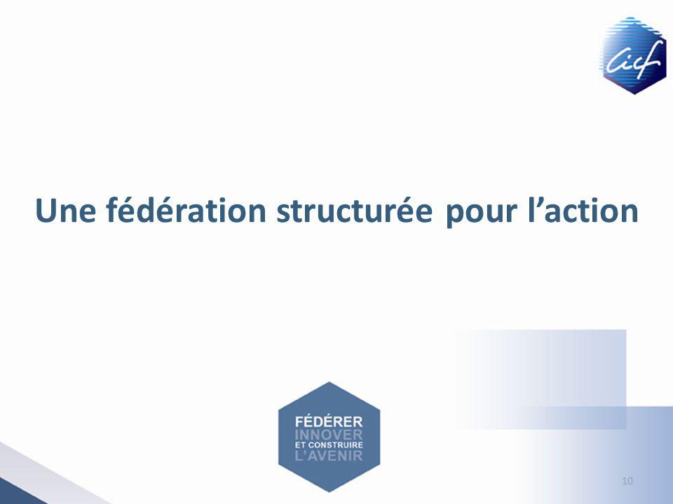 Une fédération structurée pour l'action