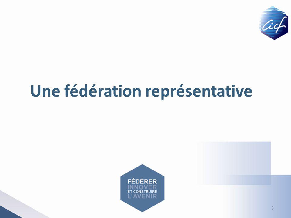 Une fédération représentative