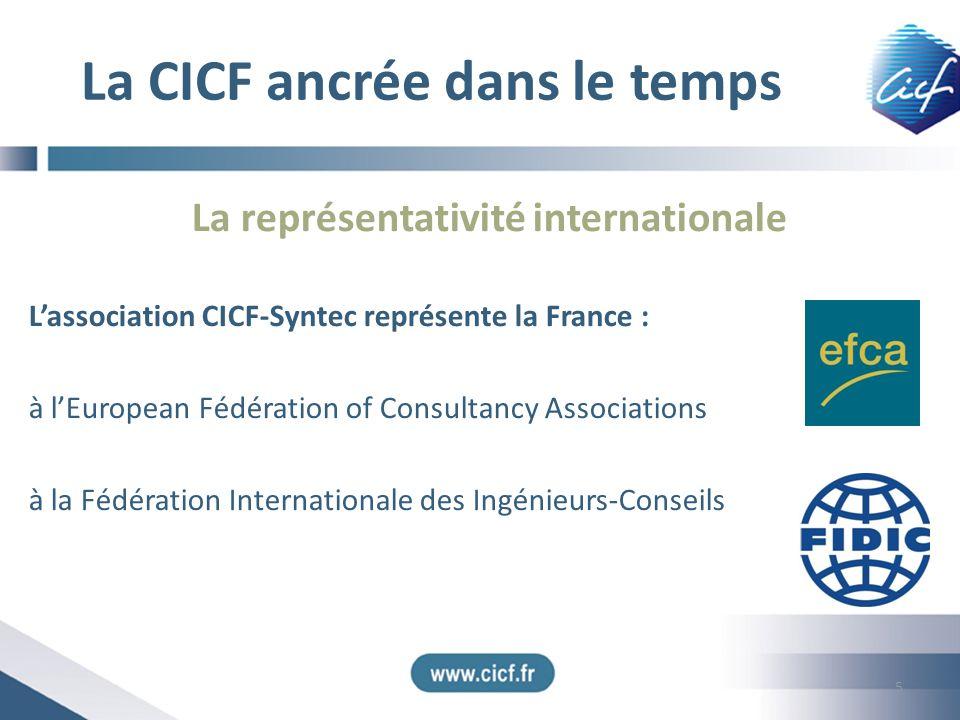 La CICF ancrée dans le temps