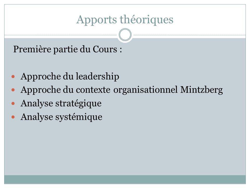 Apports théoriques Première partie du Cours : Approche du leadership
