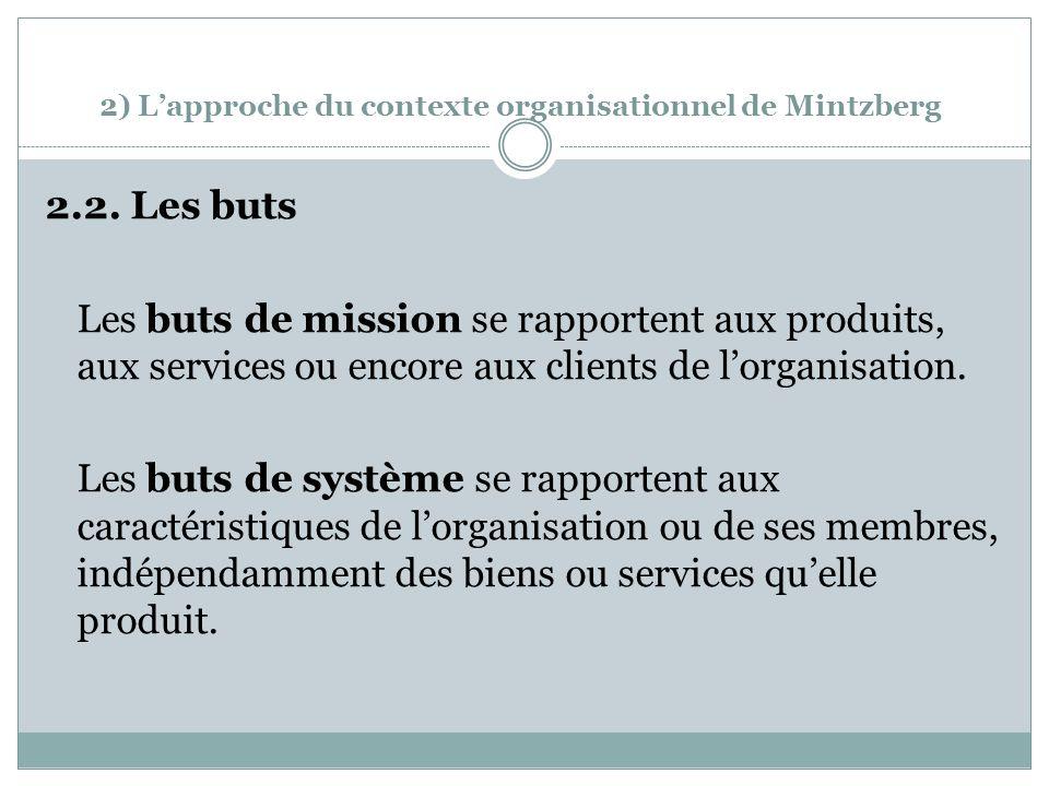 2) L'approche du contexte organisationnel de Mintzberg