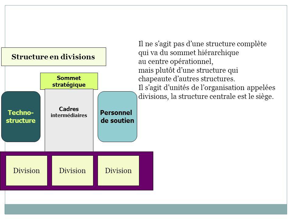 Structure en divisions Cadres intermédiaires