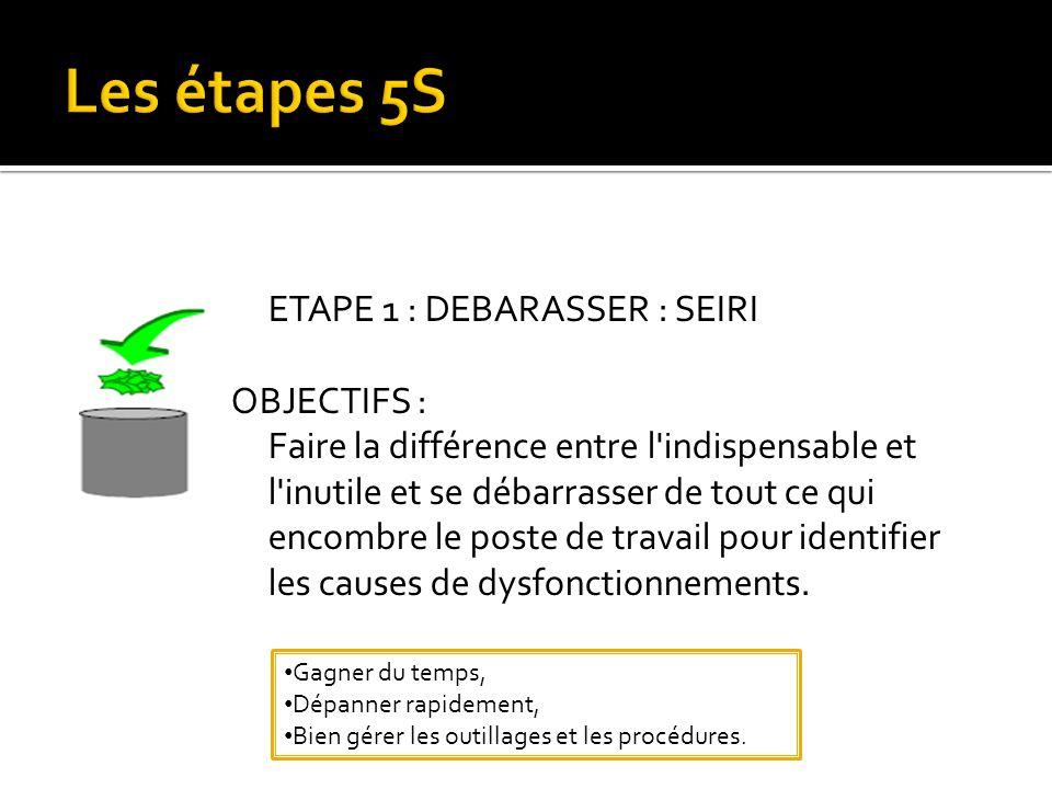 Les étapes 5S