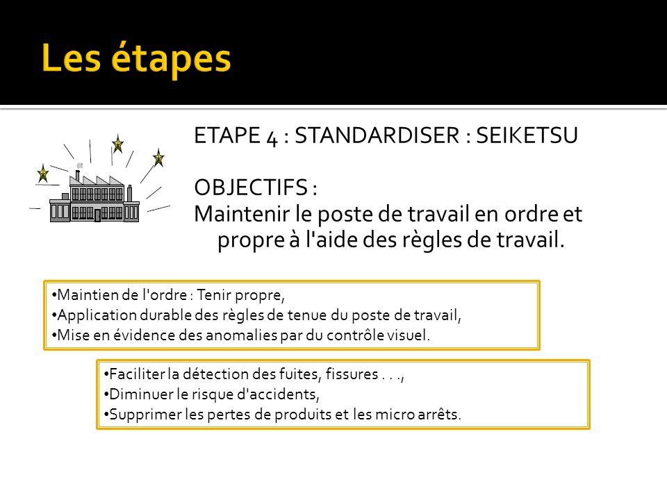Les étapes ETAPE 4 : STANDARDISER : SEIKETSU OBJECTIFS : Maintenir le poste de travail en ordre et propre à l aide des règles de travail.
